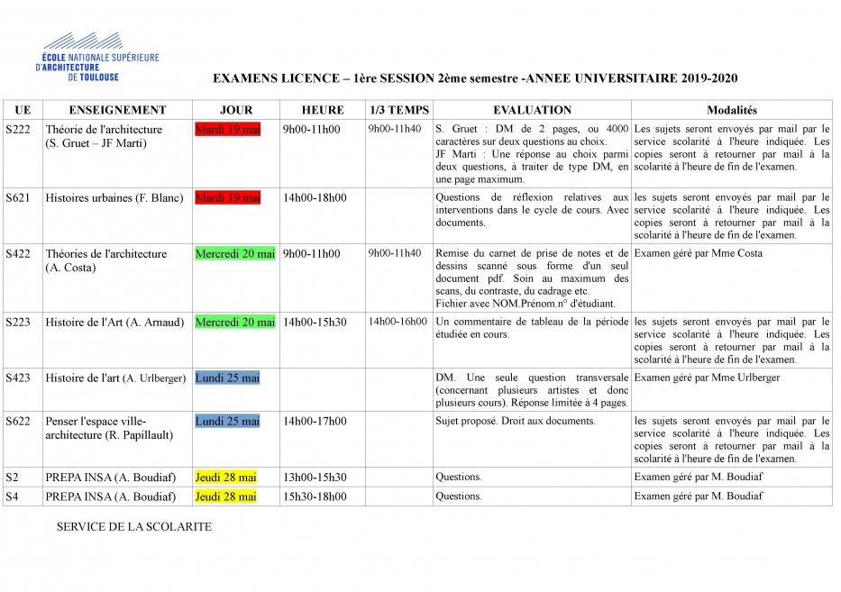 examens_licence_2nd_semestre_mai_2020